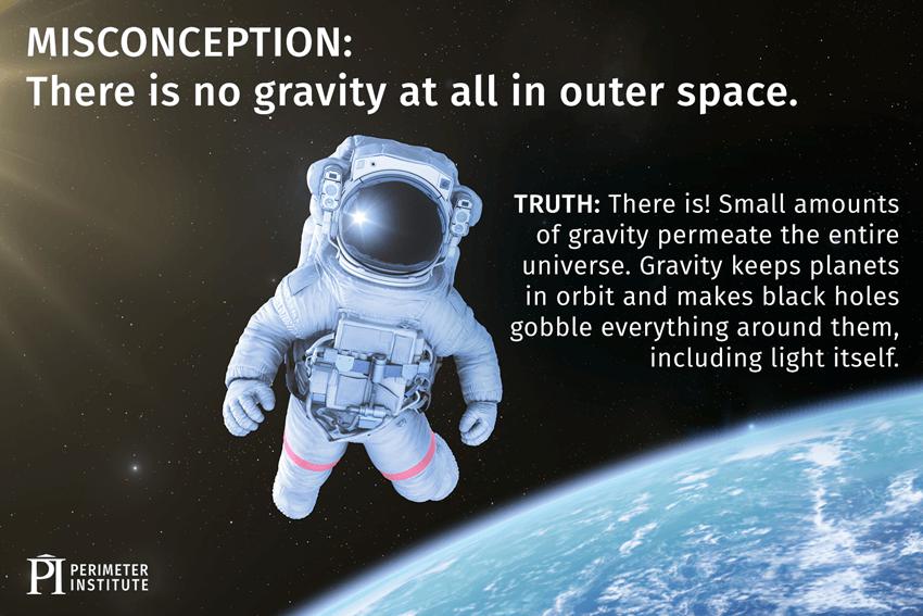 Gravité dans l'espace