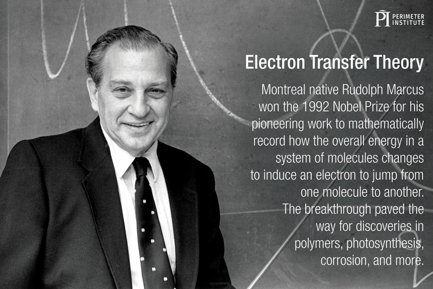 Rudolph Marcus and electron transfer theory