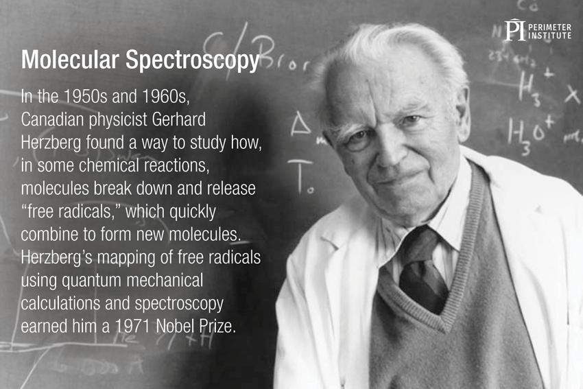 Gerhard Herzberg et la spectroscopie moléculaire