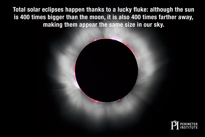 eclipse sun moon