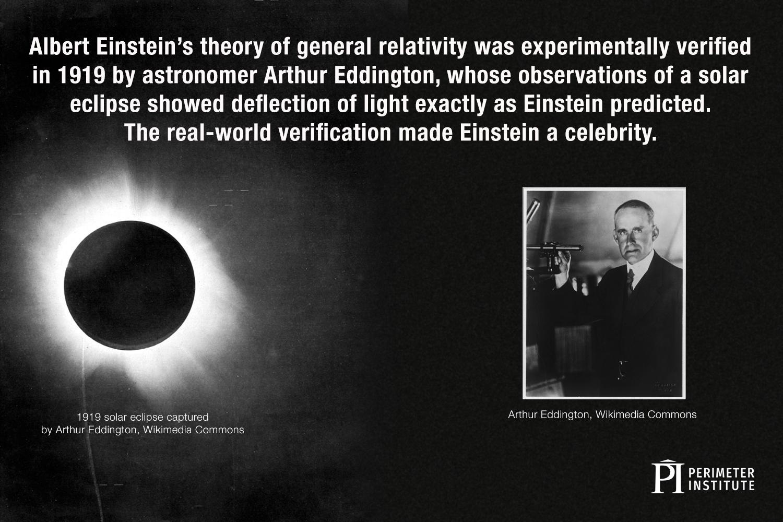 General relativity confirmation