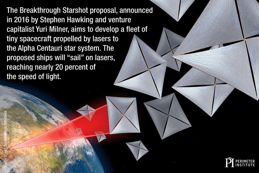 breakthrough starshot