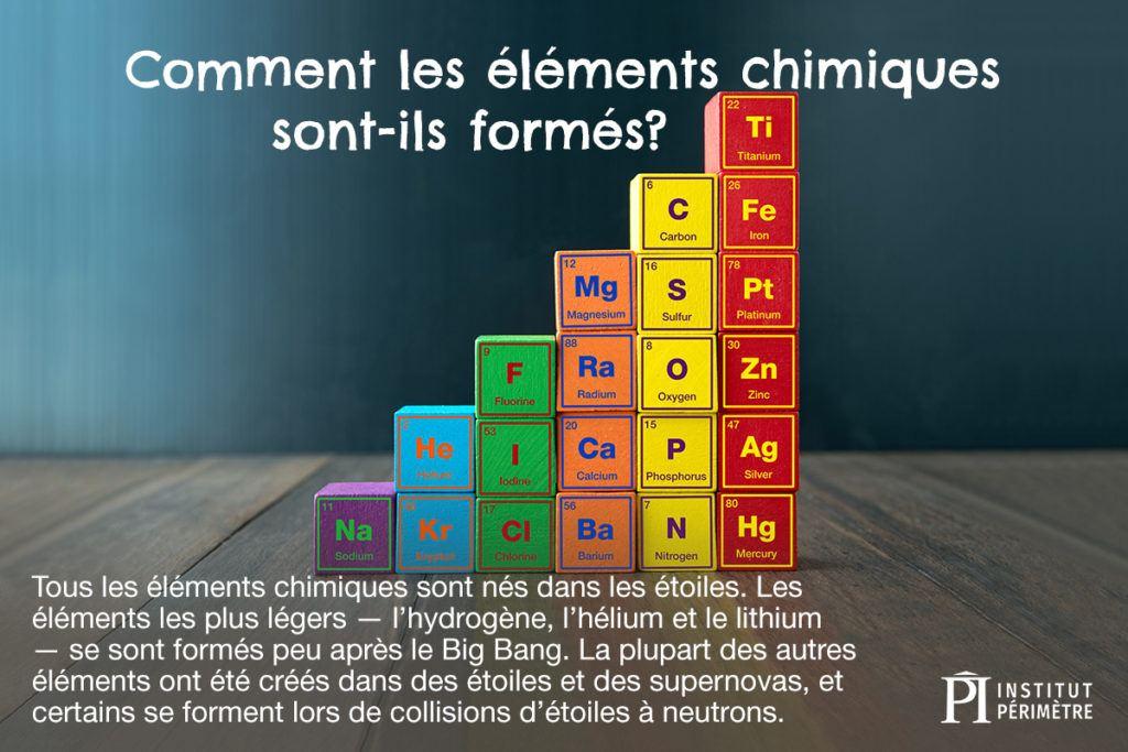 Pile de blocs colorés pour enfants au tableau périodique