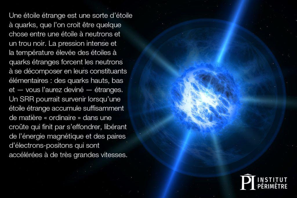 Etoile bleue brillante d'énergie dans l'espace