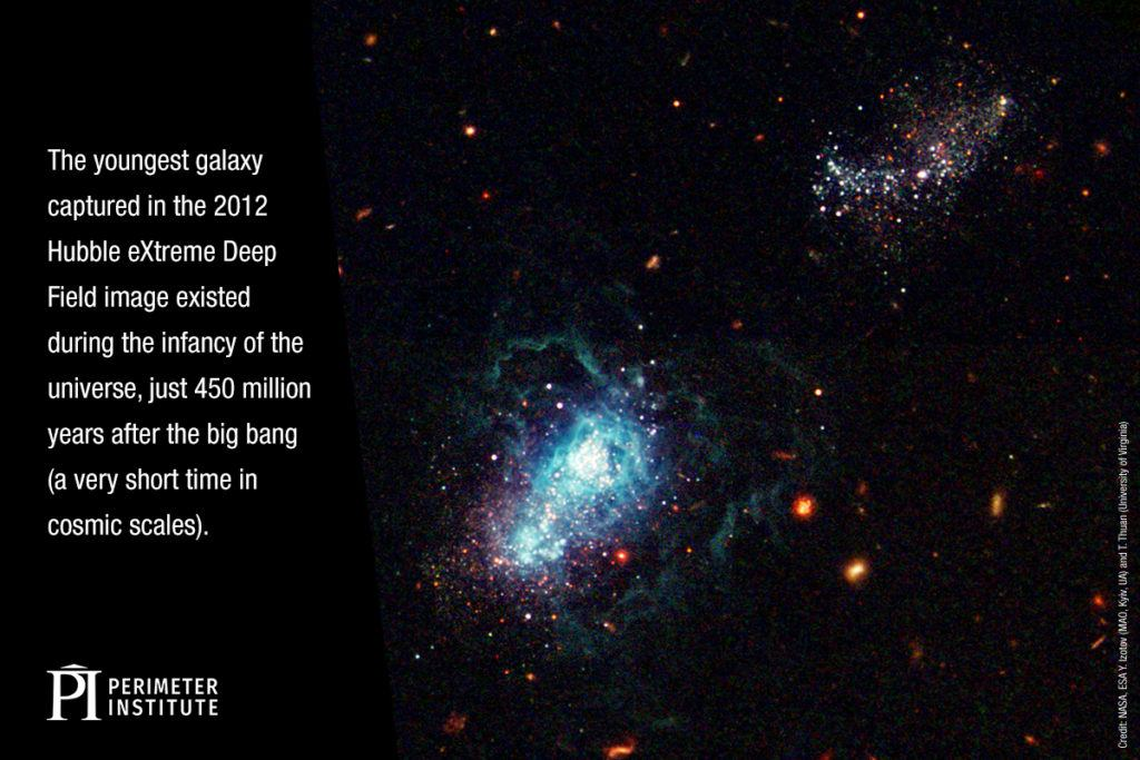 Blue Compact Dwarf Galaxy in outer space