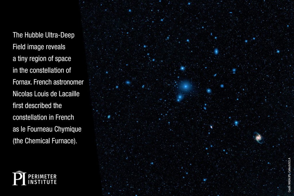 Image of Fornax constellation in starry night sky
