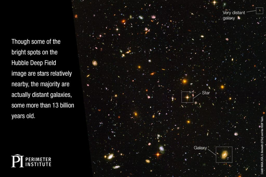 Image of galaxies in space from the Hubble Deep Field