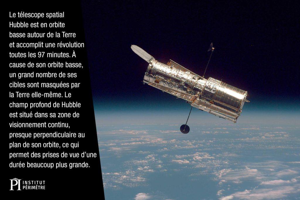 Image du télescope Hubble flottant au-dessus de la Terre dans l'espace
