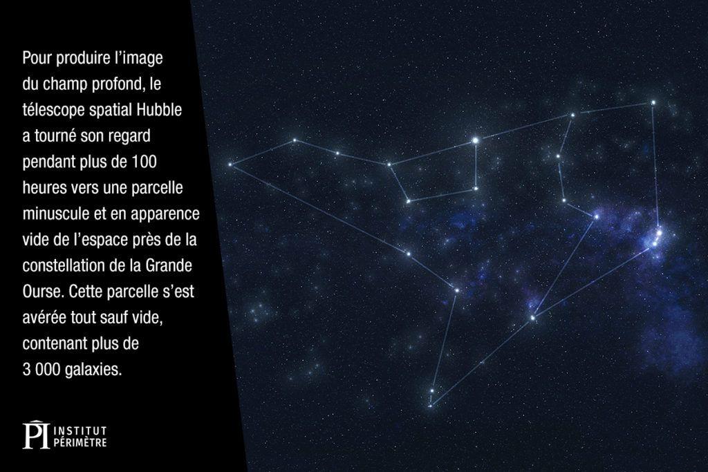 Ciel étoilé avec une constellation de grande louche