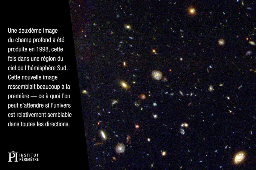 Image des galaxies dans l'espace