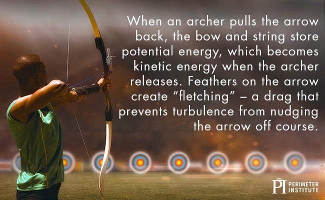 Man aiming bow and arrow at a bullseye